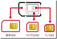 multi_cut_sim_image