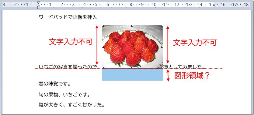 画像と文字k